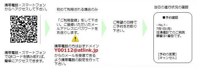 web_reservation